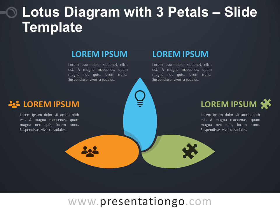 Free Lotus Diagram with 3 Petals Infographic for PowerPoint