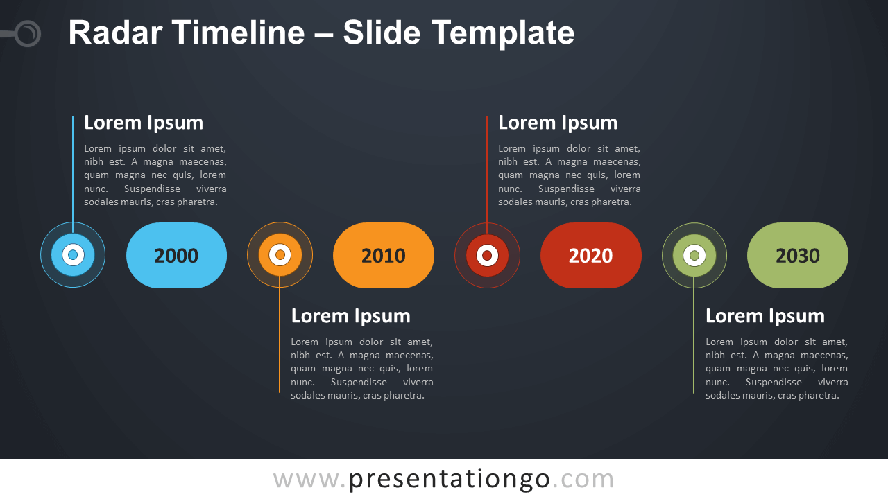 Free Radar Timeline Infographic for PowerPoint and Google Slides