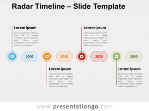 Free Radar Timeline for PowerPoint