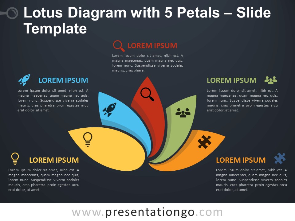 Lotus Diagram With 5 Petals For Powerpoint And Google Slides