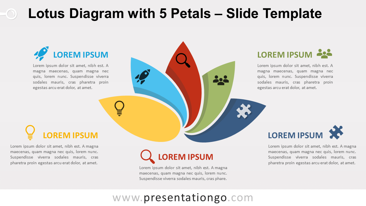 Free Yet Another Lotus Diagram with 5 Petals for PowerPoint and Google Slides