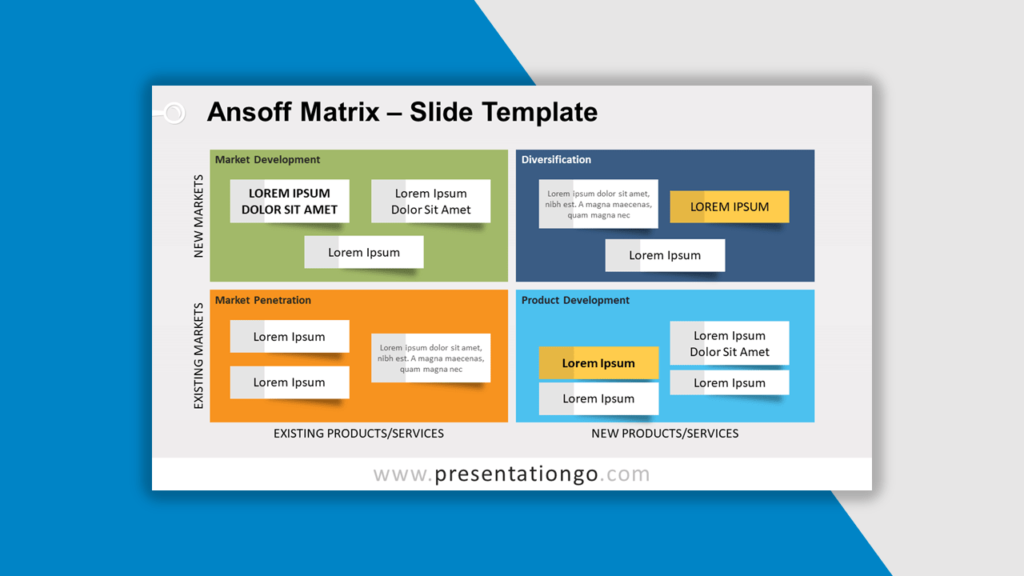 Best Matrix Charts - Ansoff Matrix Template for PowerPoint and Google Slides