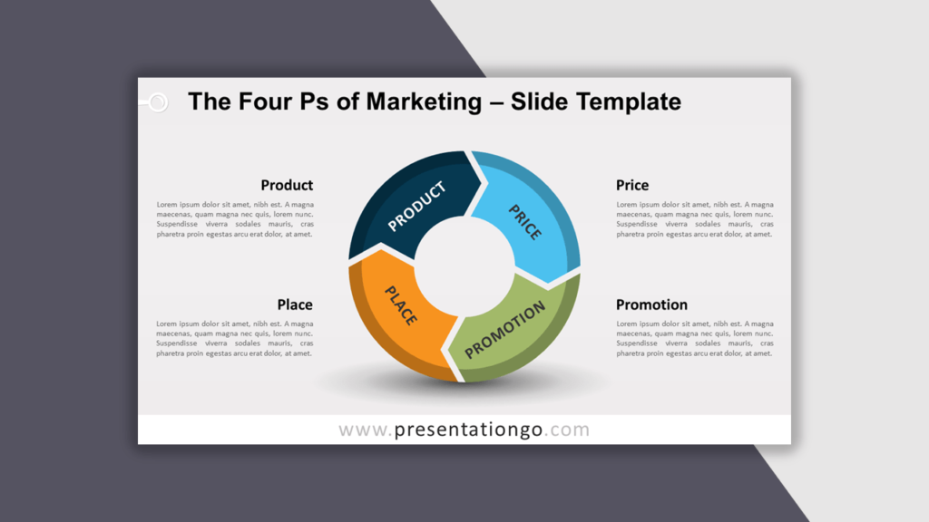 The Four P's Marketing for PowerPoint - Best Business Model