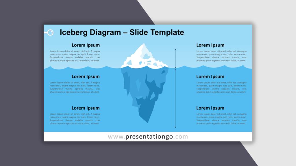 Iceberg Diagram for PowerPoint - Best Business Model