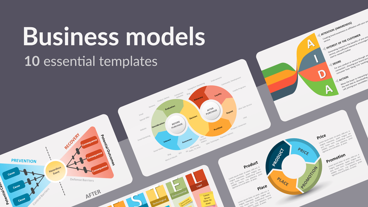 Business Models - 10 Essential Templates