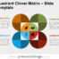 Free Quadrant Clover Matrix for PowerPoint