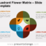 Free Quadrant Flower Matrix for PowerPoint