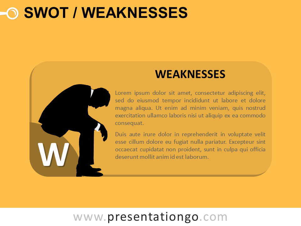 Free SWOT Businessmen Weaknesses for PowerPoint