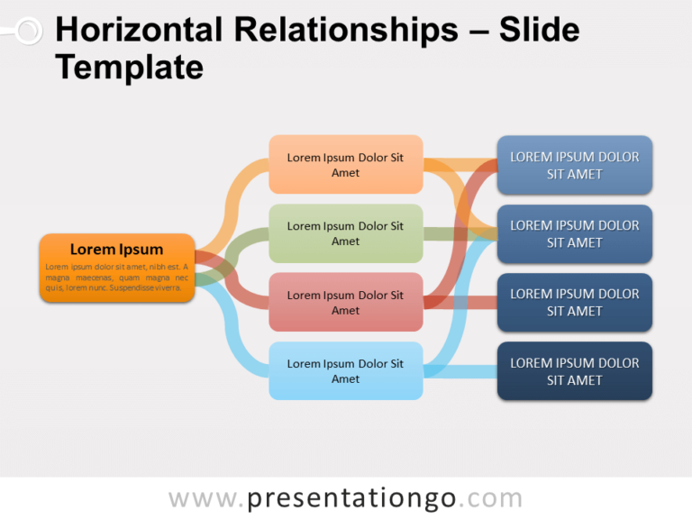 Free Horizontal Relationships for PowerPoint