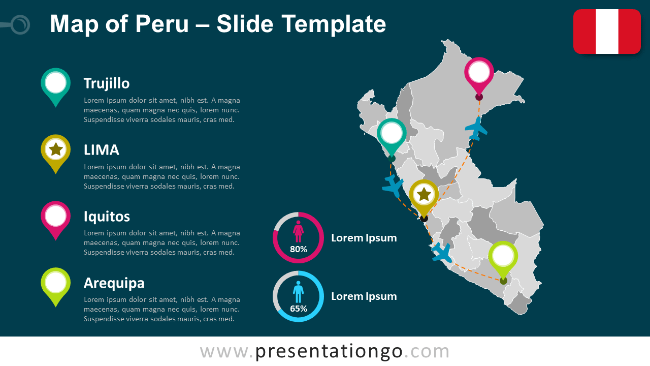 Free Map of Peru for PowerPoint and Google Slides