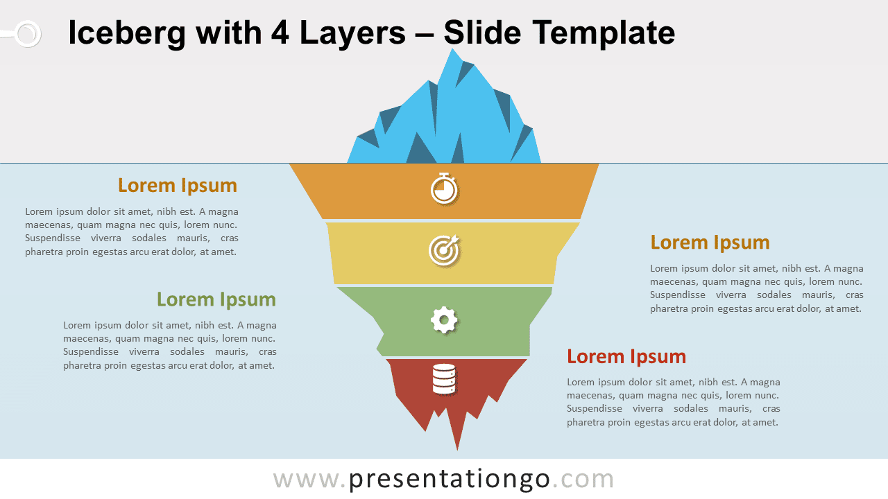 Iceberg with 4 Layers for PowerPoint and Google Slides