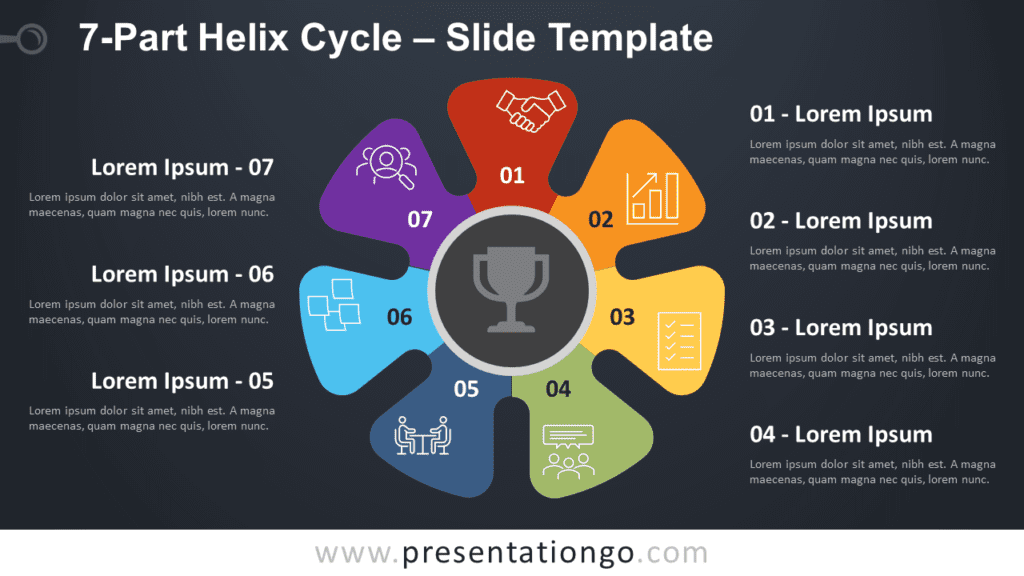 Free 7-Part Helix Cycle Diagram for PowerPoint and Google Slides