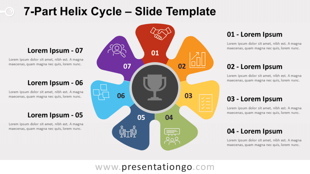 Free 7-Part Helix Cycle for PowerPoint and Google Slides