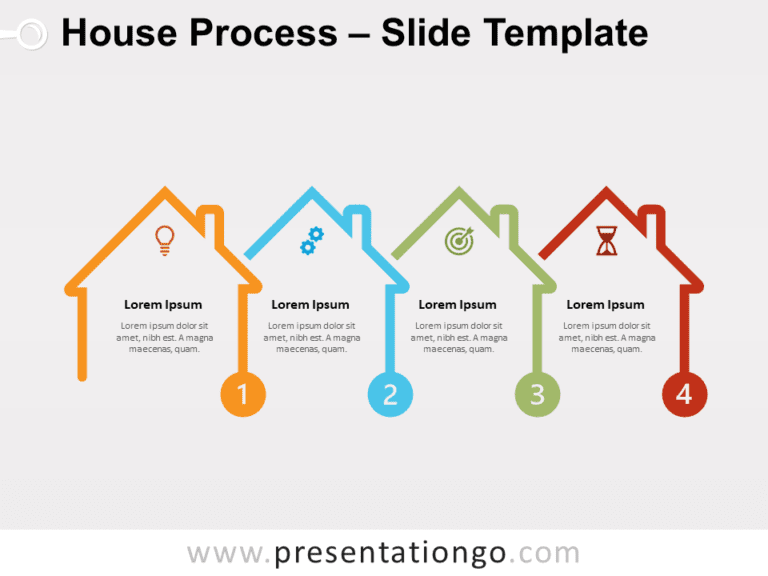 Free House Process for PowerPoint