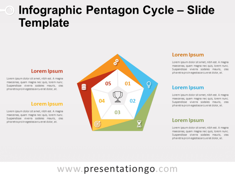 Free Infographic Pentagon Cycle for PowerPoint