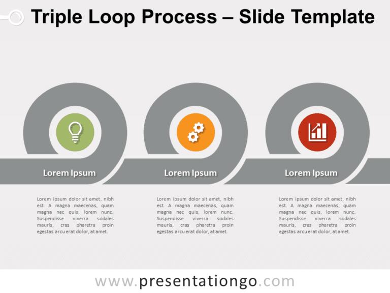Free Triple Loop Process for PowerPoint